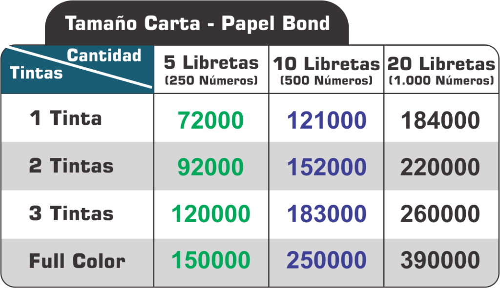facturas-2-copias-carta-bond