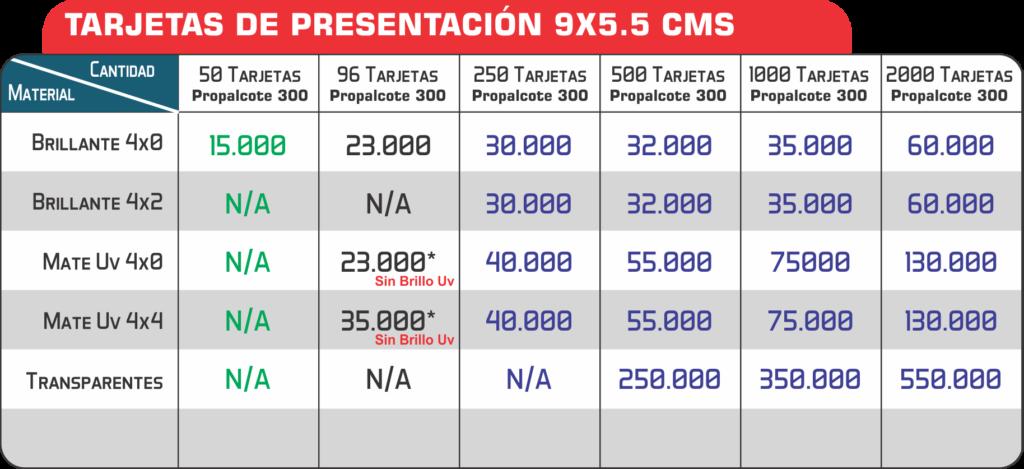 tarjetas-presentacion-economicas-colombia